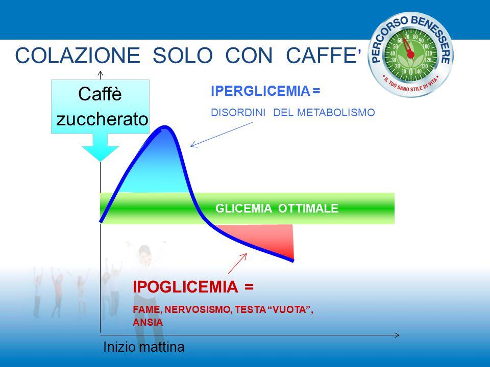 COLAZIONE SOLO CON CAFFE'