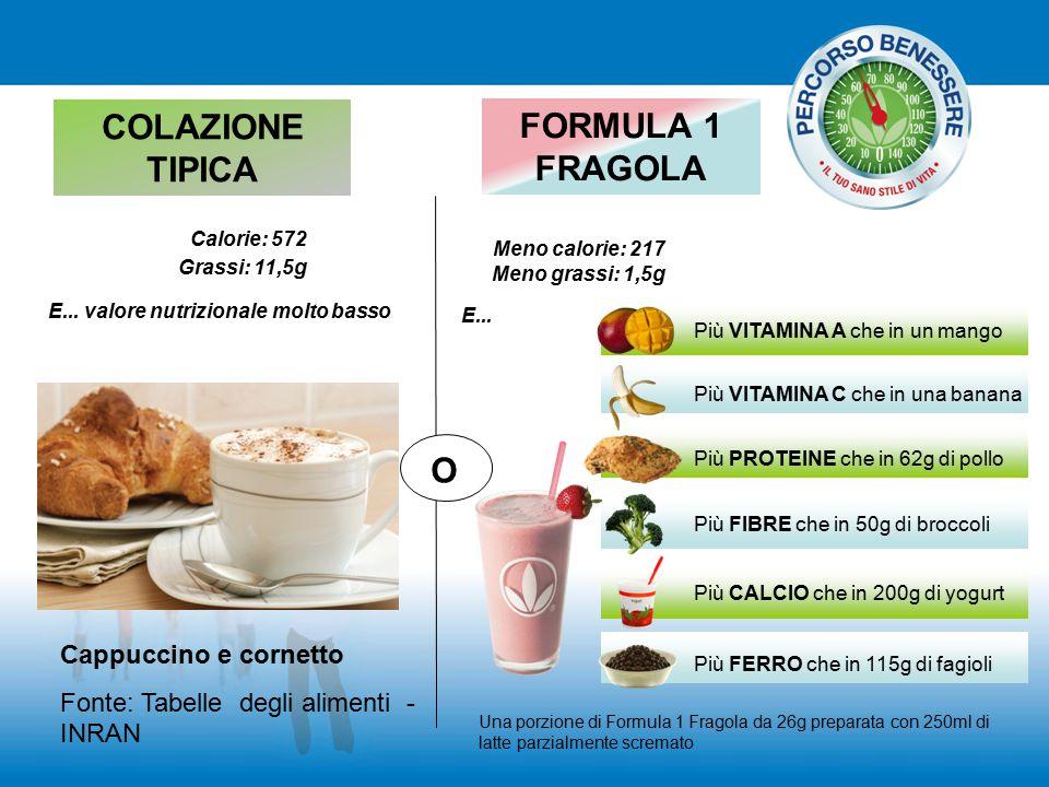 COLAZIONE TIPICA FORMULA 1 FRAGOLA