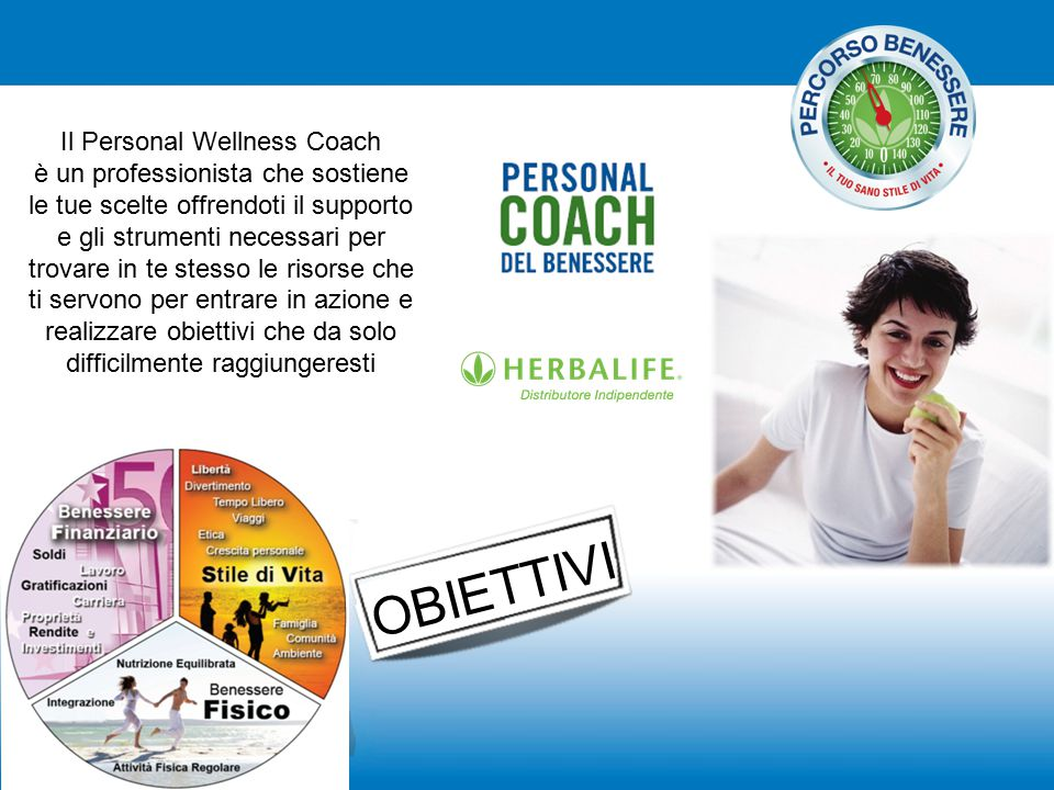 Il Personal Wellness Coach