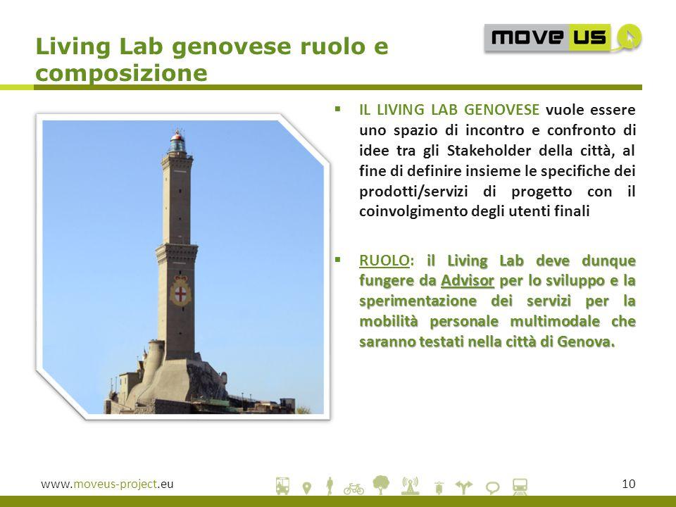 Living Lab genovese ruolo e composizione