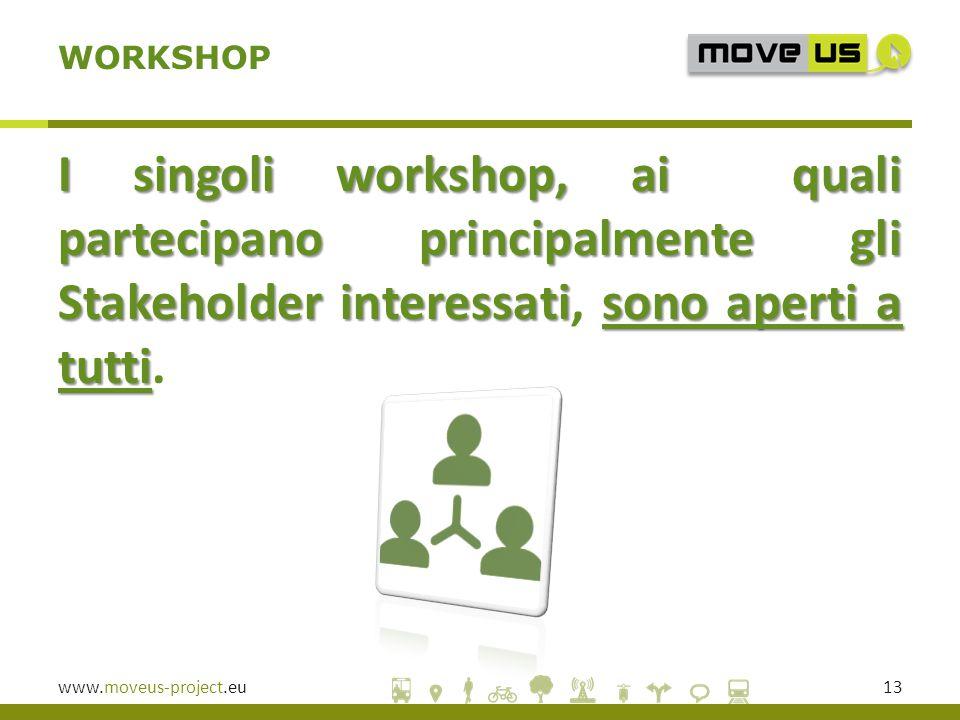 WORKSHOP I singoli workshop, ai quali partecipano principalmente gli Stakeholder interessati, sono aperti a tutti.
