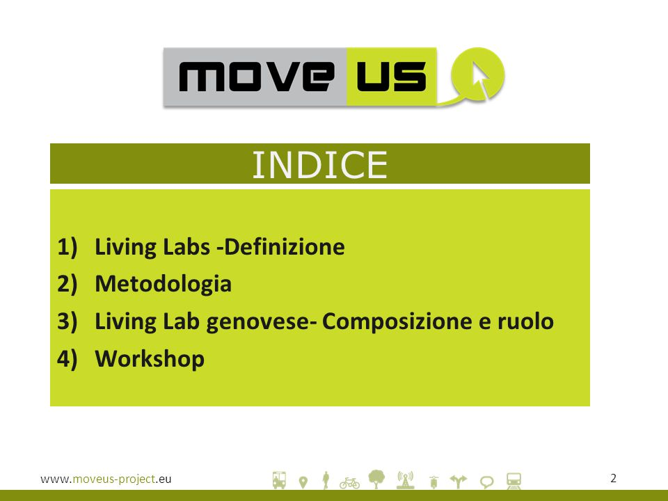 INDICE Living Labs -Definizione Metodologia