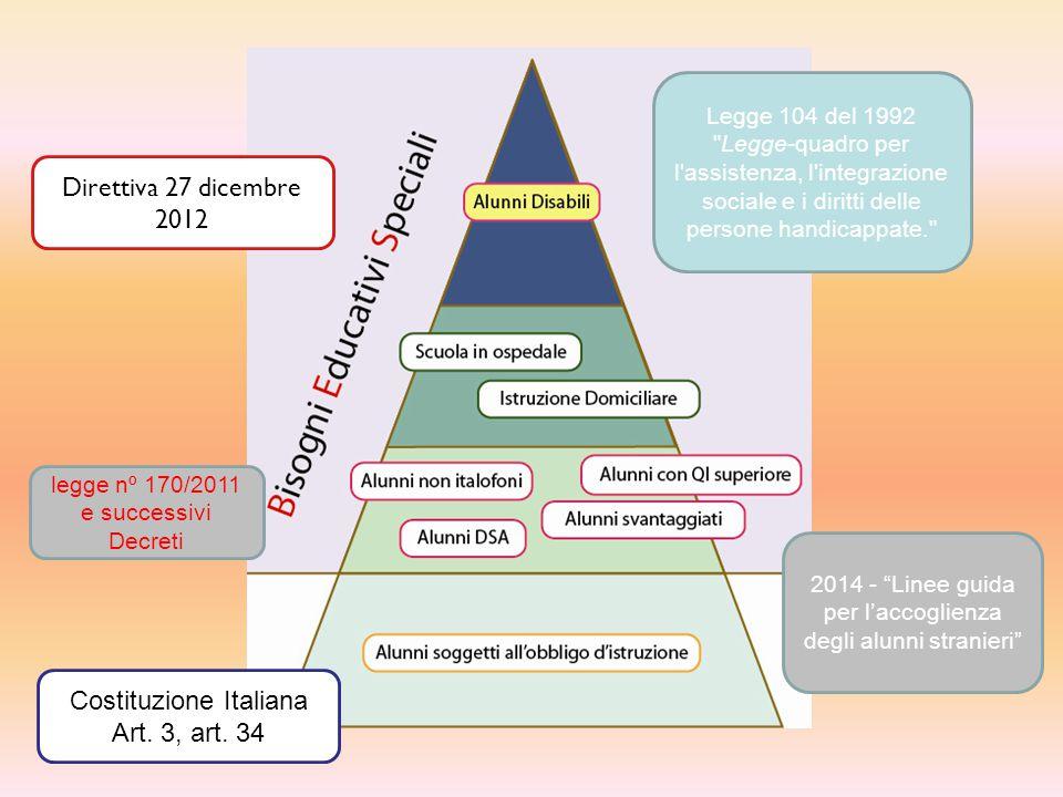 Costituzione Italiana Art. 3, art. 34