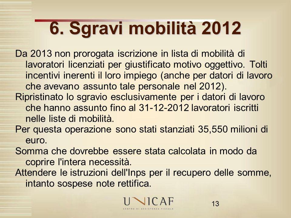 6. Sgravi mobilità 2012