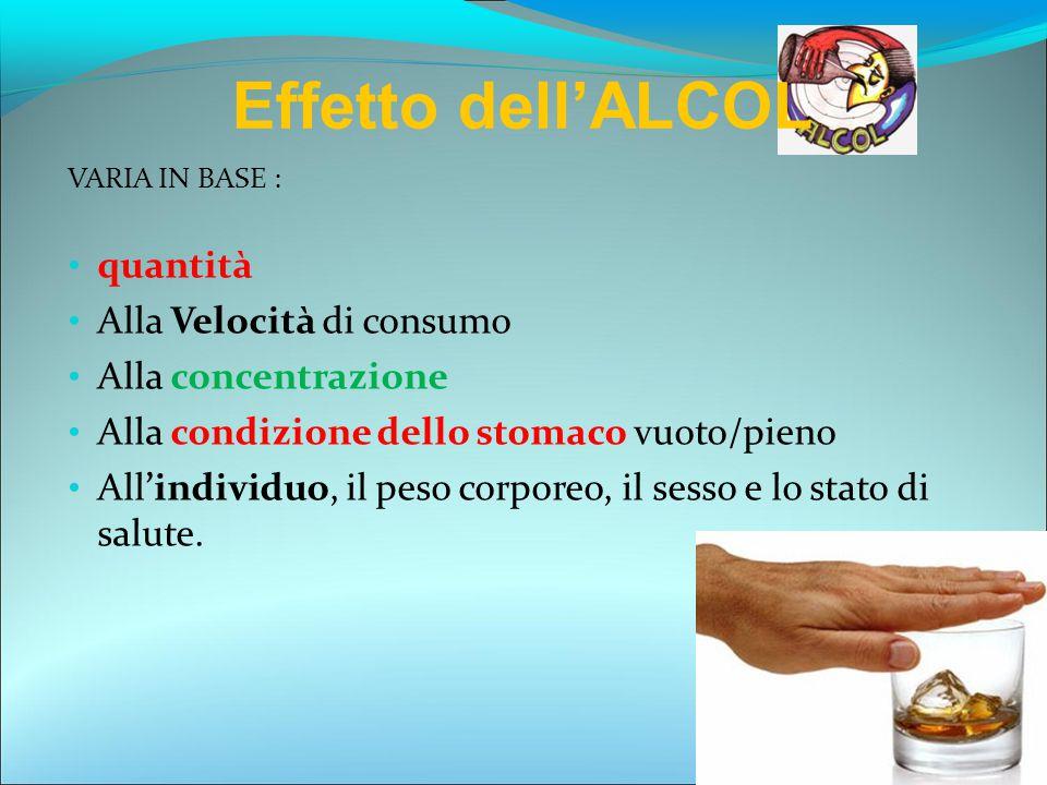 Effetto dell'ALCOL quantità Alla Velocità di consumo