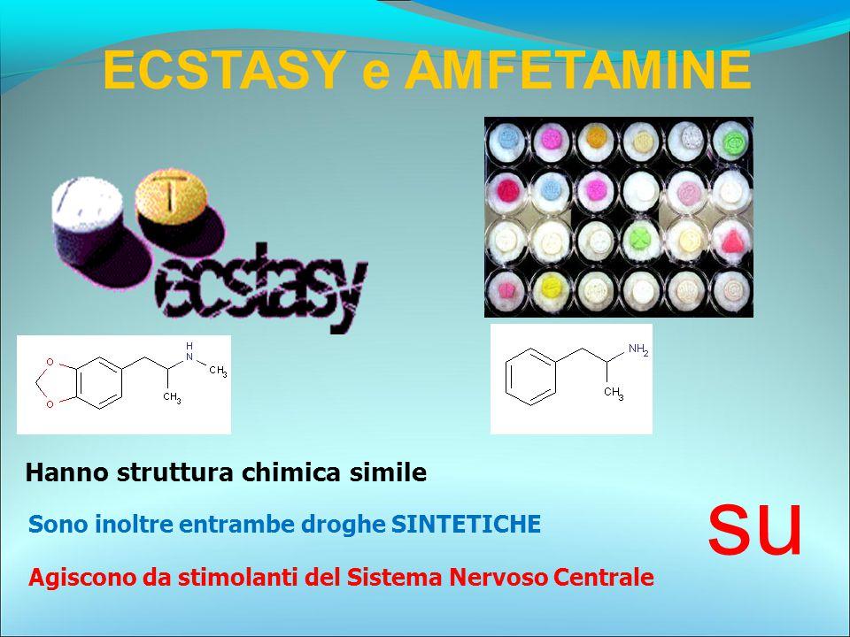 su ECSTASY e AMFETAMINE Hanno struttura chimica simile