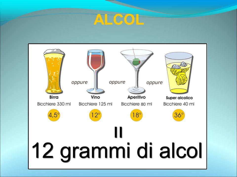 ALCOL Unità alcolica standard, utilizzata come riferimento nelle tabelle esposte nei locali 9