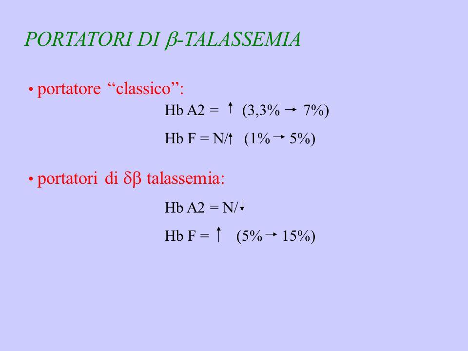 PORTATORI DI b-TALASSEMIA