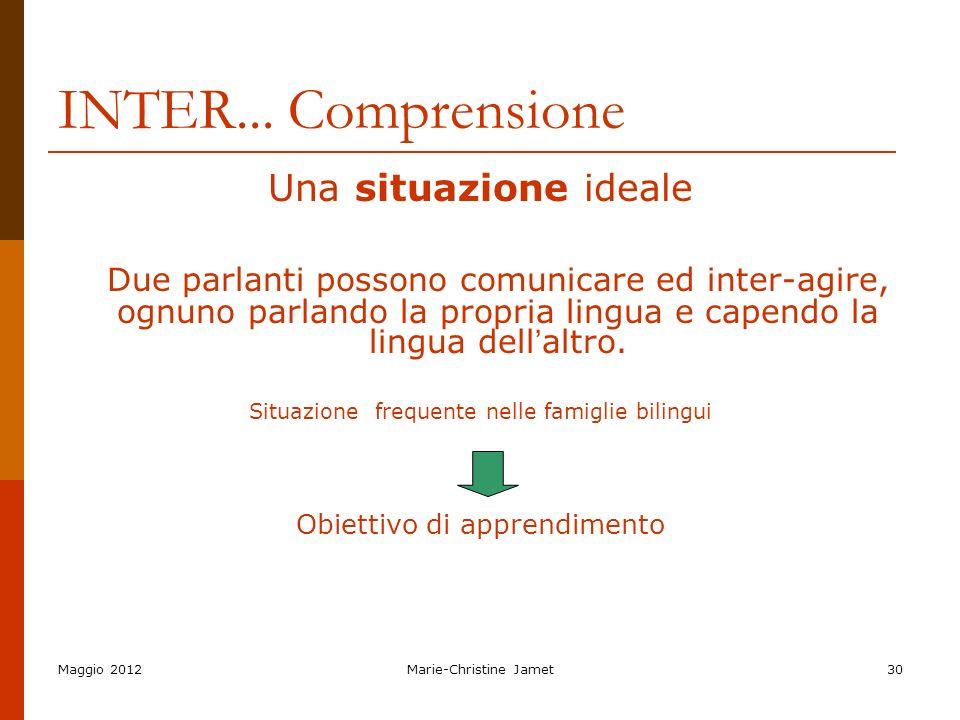 INTER... Comprensione Una situazione ideale