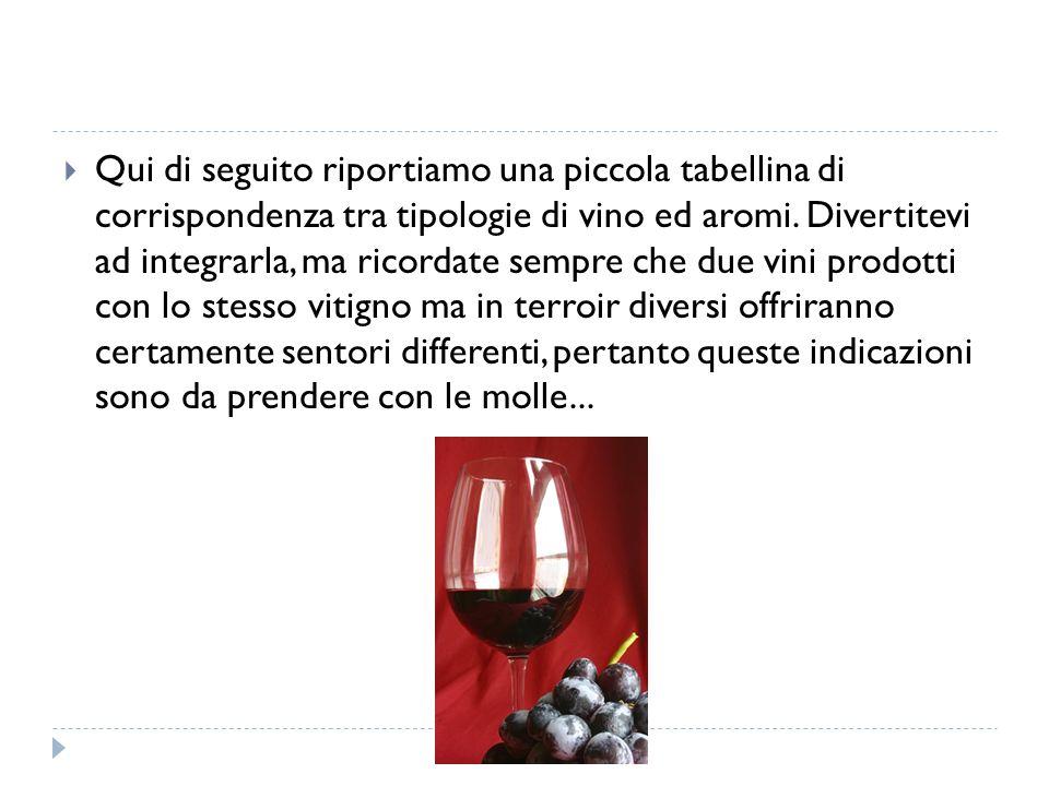 Qui di seguito riportiamo una piccola tabellina di corrispondenza tra tipologie di vino ed aromi.