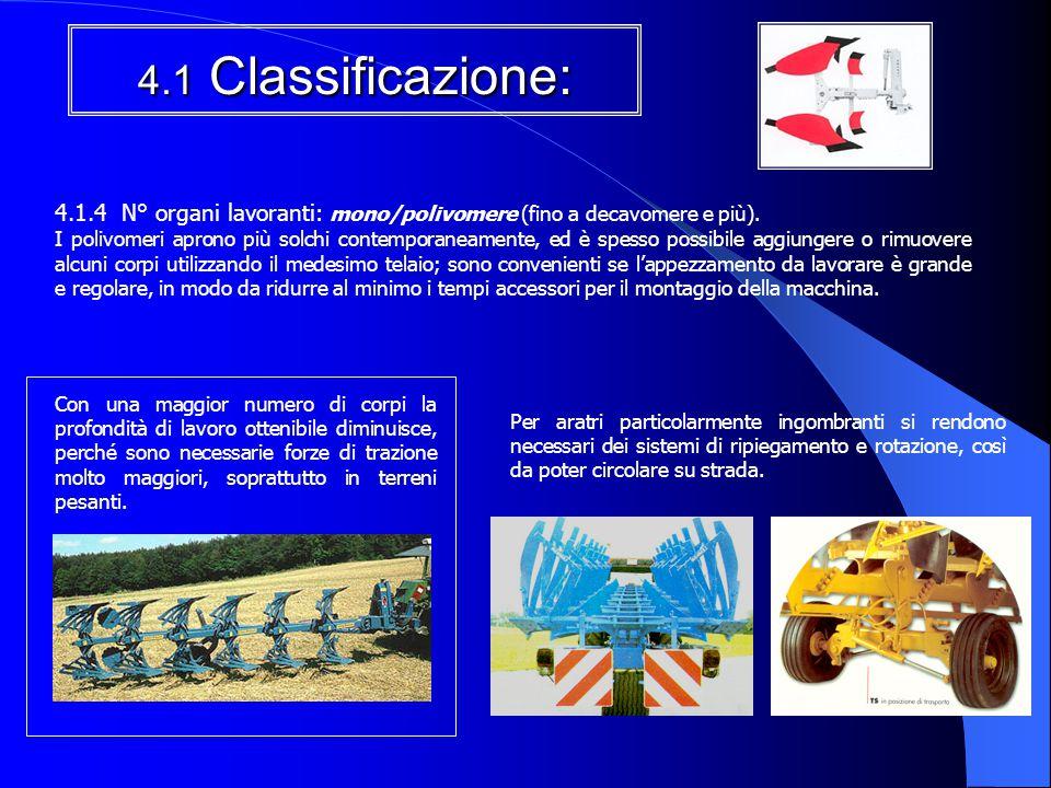 4.1 Classificazione: 4.1.4 N° organi lavoranti: mono/polivomere (fino a decavomere e più).