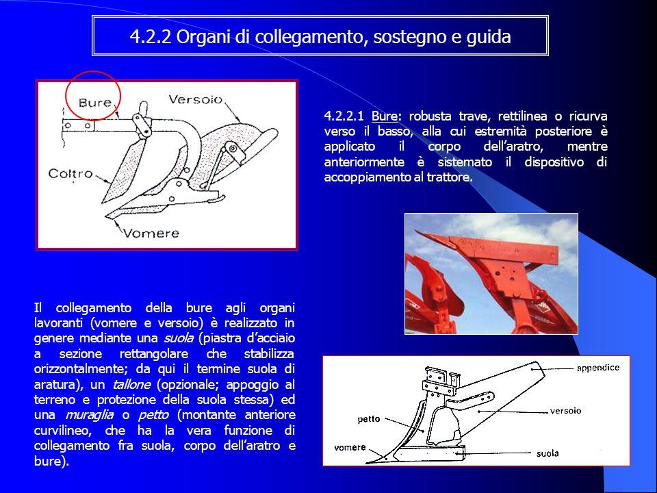 4.2.2 Organi di collegamento, sostegno e guida