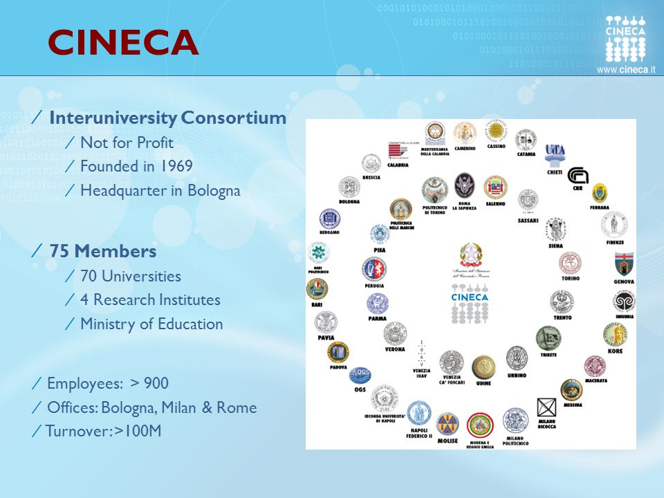 CINECA Interuniversity Consortium 75 Members Not for Profit