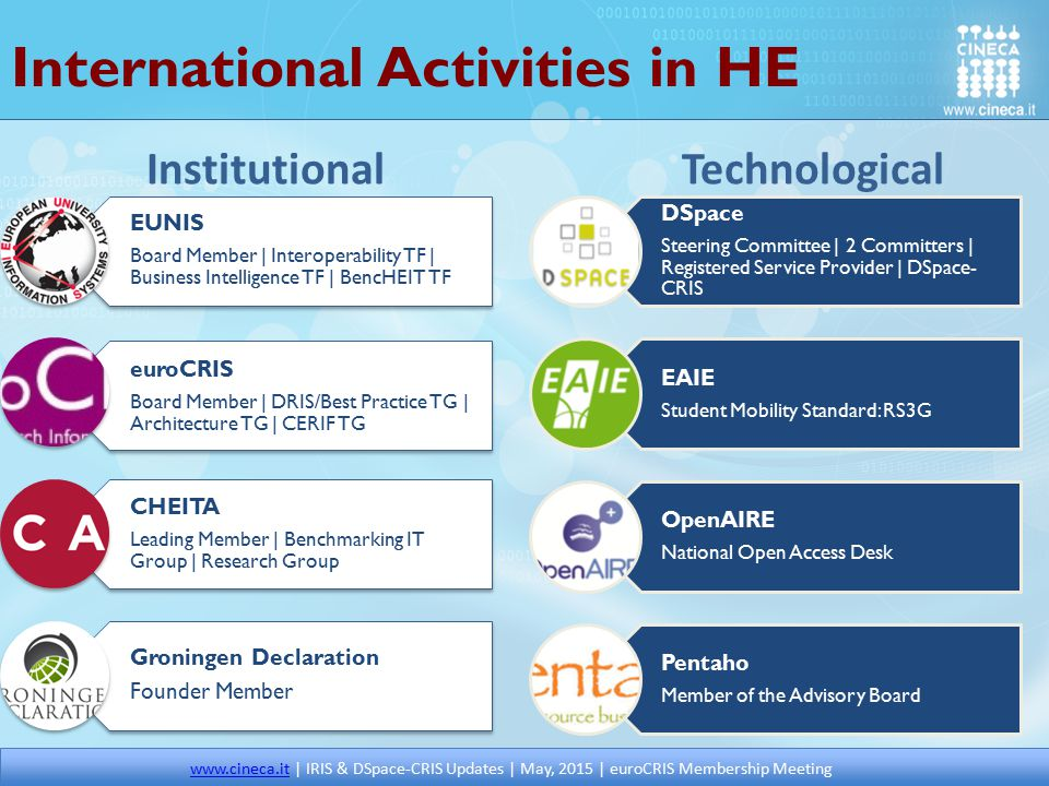 International Activities in HE