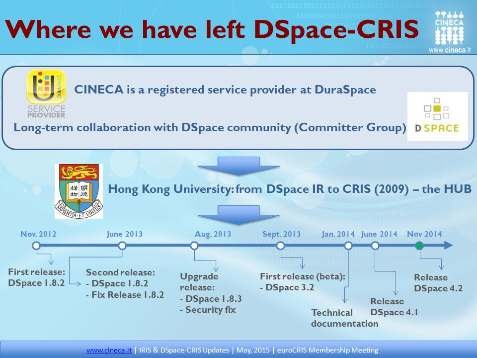 Where we have left DSpace-CRIS