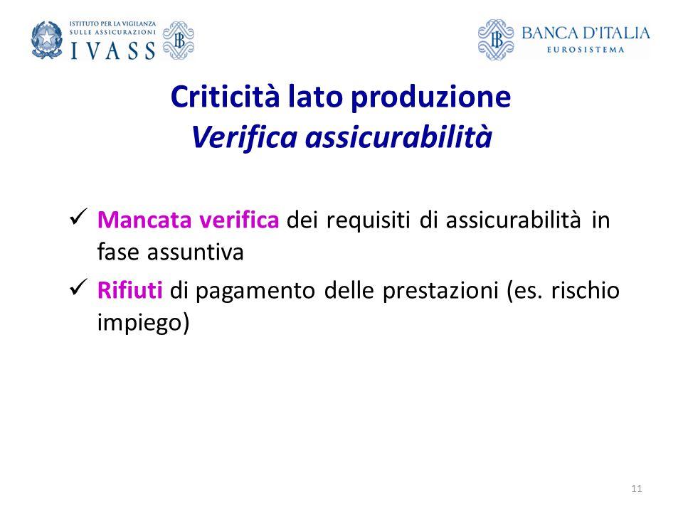 Criticità lato produzione Verifica assicurabilità