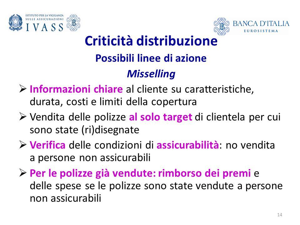Criticità distribuzione Possibili linee di azione
