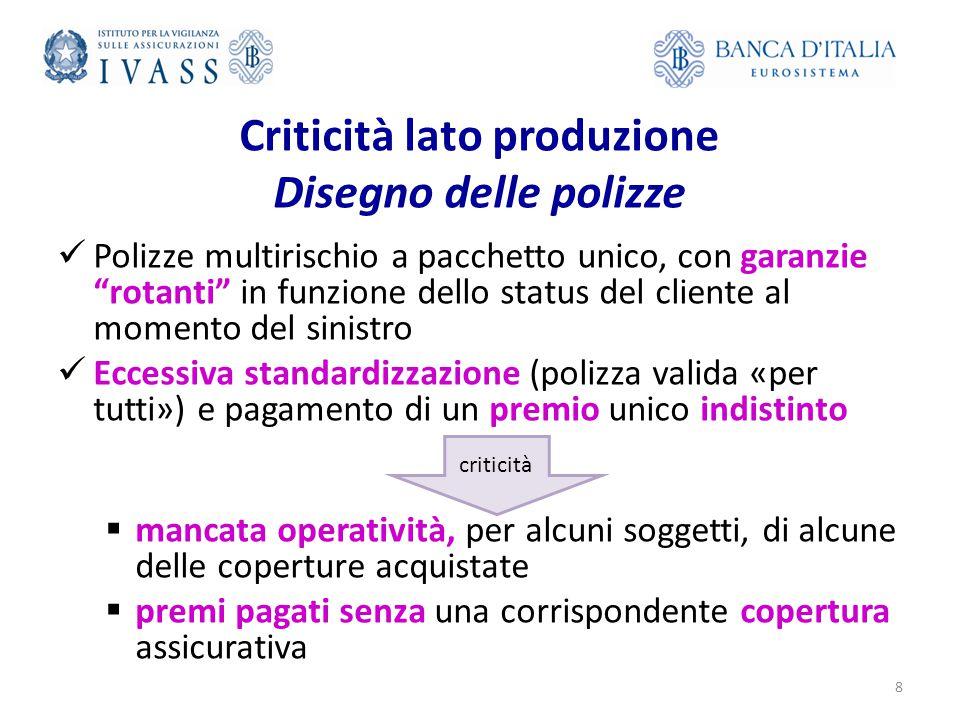 Criticità lato produzione