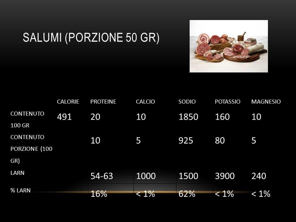 SALUMI (PORZIONE 50 gr) CALORIE. PROTEINE. CALCIO. SODIO. POTASSIO. MAGNESIO. CONTENUTO. 100 GR.