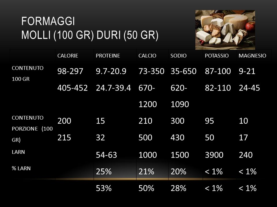 FORMAGGI MOLLI (100 gr) DURI (50 gr)