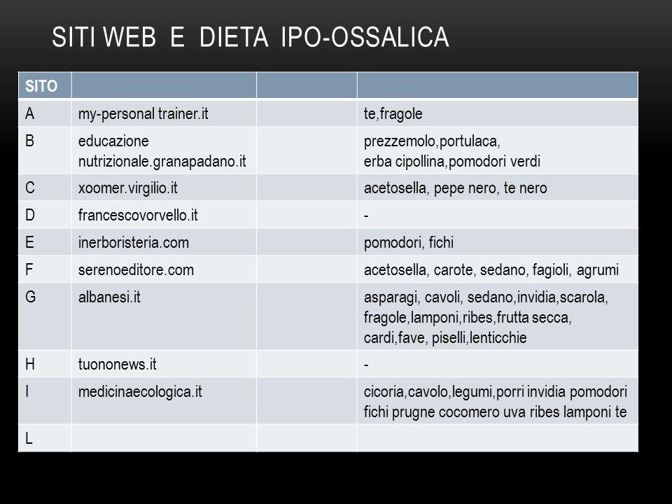 Siti WEB e dieta ipo-ossalica