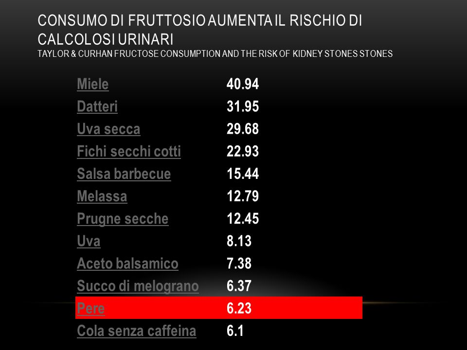 CONSUMO DI FRUTTOSIO AUMENTA IL RISCHIO DI CALCOLOSI URINARI Taylor & Curhan Fructose consumption and the risk of kidney stones stones
