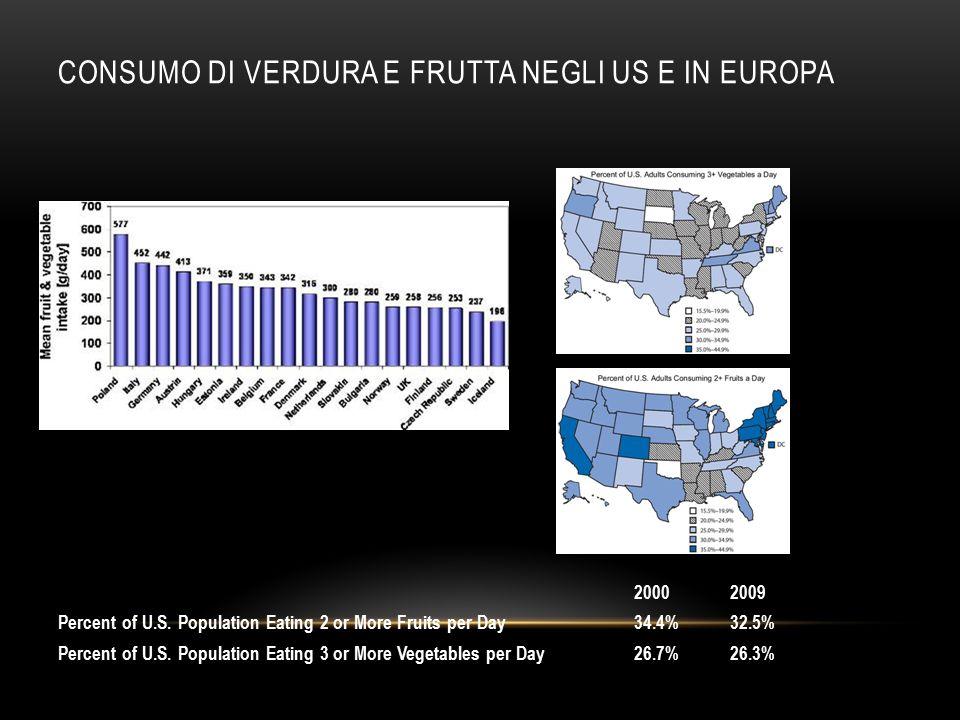 CONSUMO DI VERDURA E FRUTTA NEGLI US E IN EUROPA