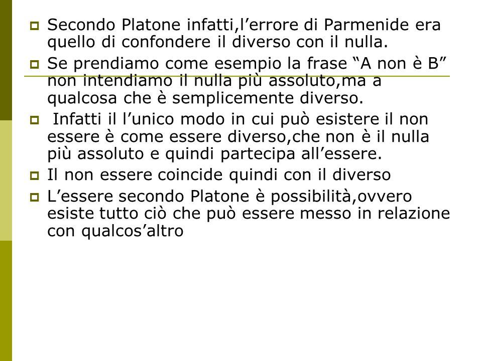 Secondo Platone infatti,l'errore di Parmenide era quello di confondere il diverso con il nulla.