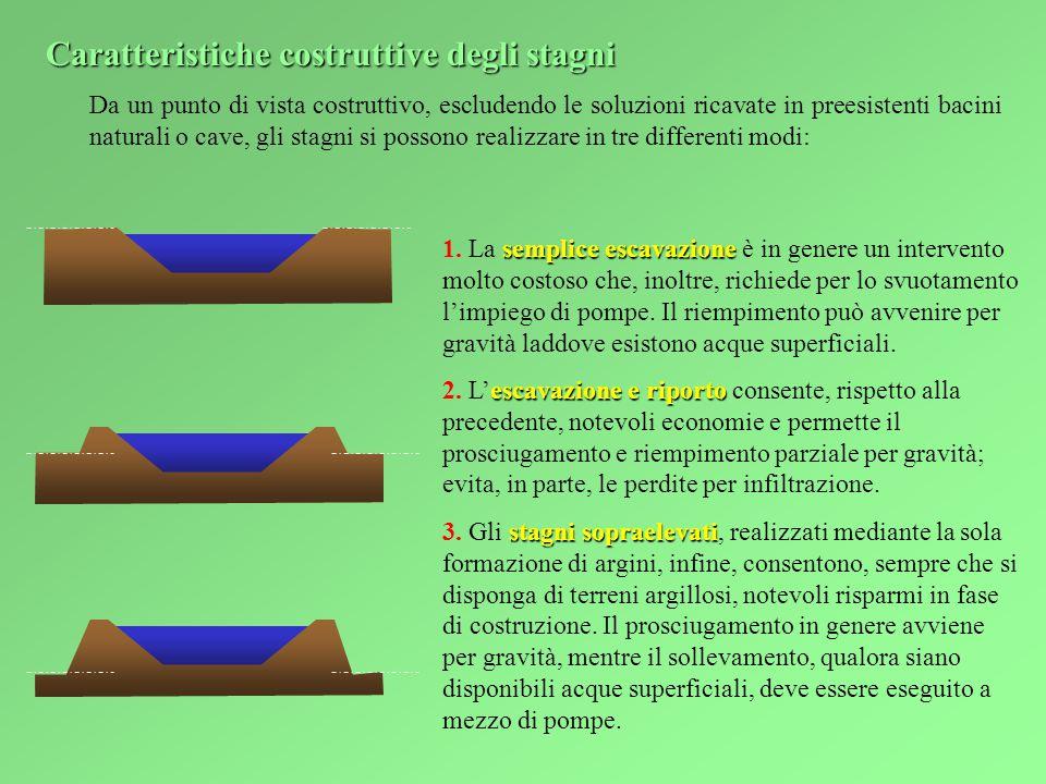 Caratteristiche costruttive degli stagni