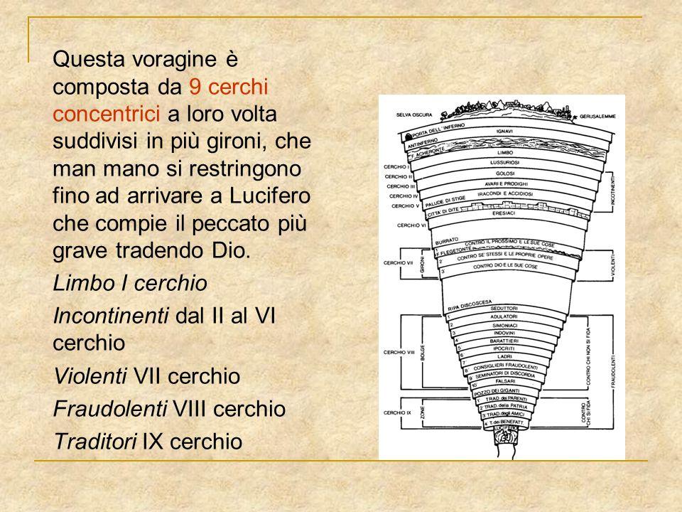 Questa voragine è composta da 9 cerchi concentrici a loro volta suddivisi in più gironi, che man mano si restringono fino ad arrivare a Lucifero che compie il peccato più grave tradendo Dio.