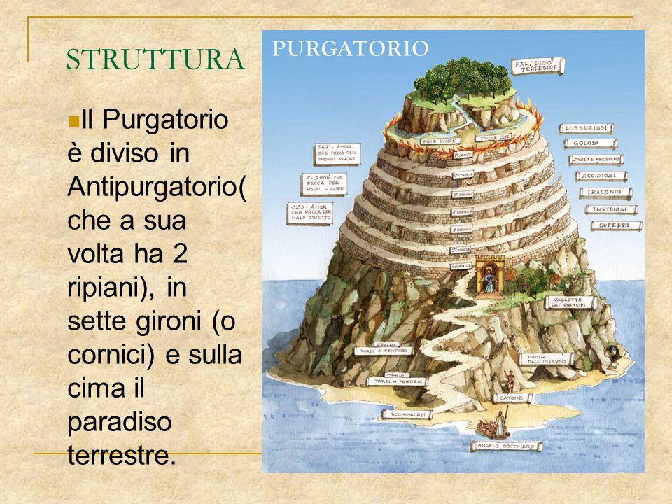 STRUTTURA Il Purgatorio è diviso in Antipurgatorio(che a sua volta ha 2 ripiani), in sette gironi (o cornici) e sulla cima il paradiso terrestre.