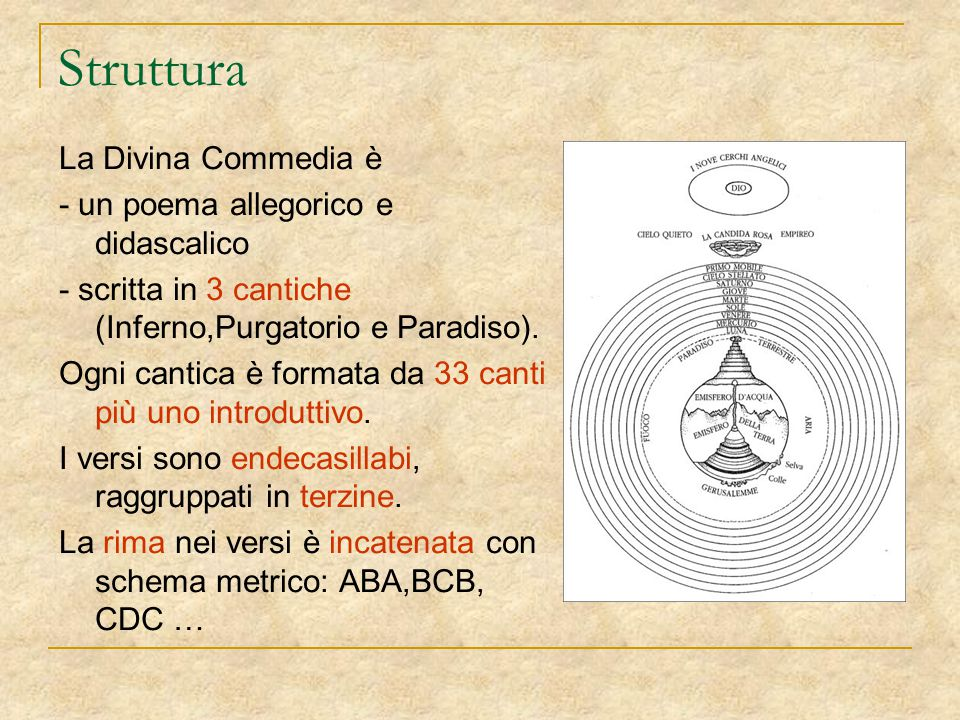 Struttura La Divina Commedia è - un poema allegorico e didascalico