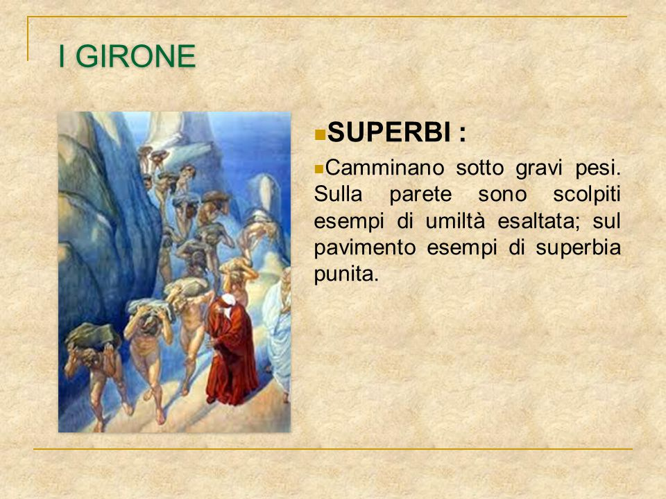 I GIRONE SUPERBI : Camminano sotto gravi pesi.
