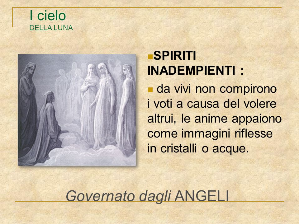 Governato dagli ANGELI
