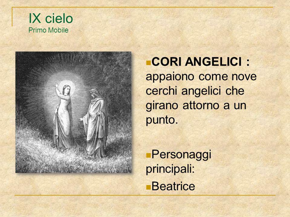 IX cielo Primo Mobile CORI ANGELICI : appaiono come nove cerchi angelici che girano attorno a un punto.
