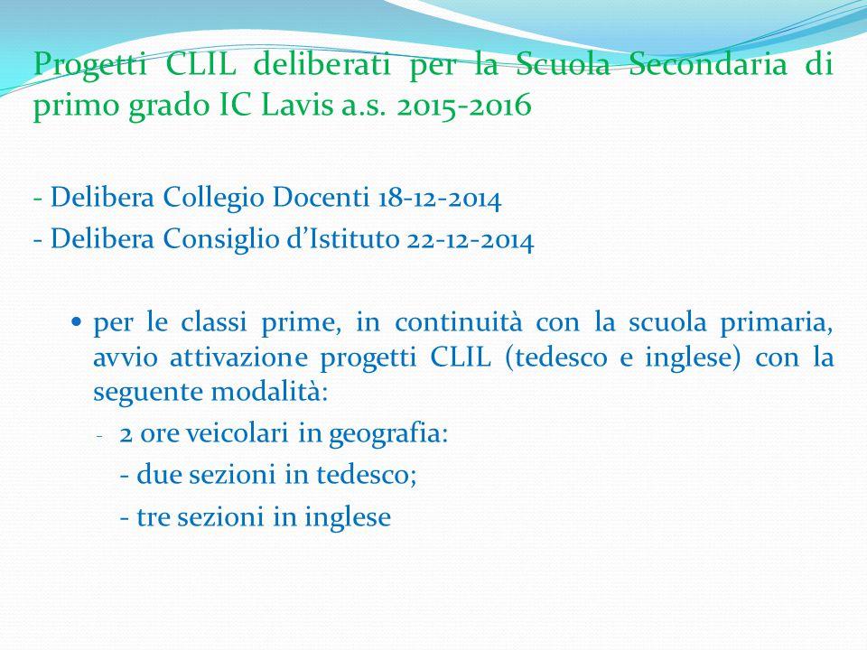 Progetti CLIL deliberati per la Scuola Secondaria di primo grado IC Lavis a.s. 2015-2016
