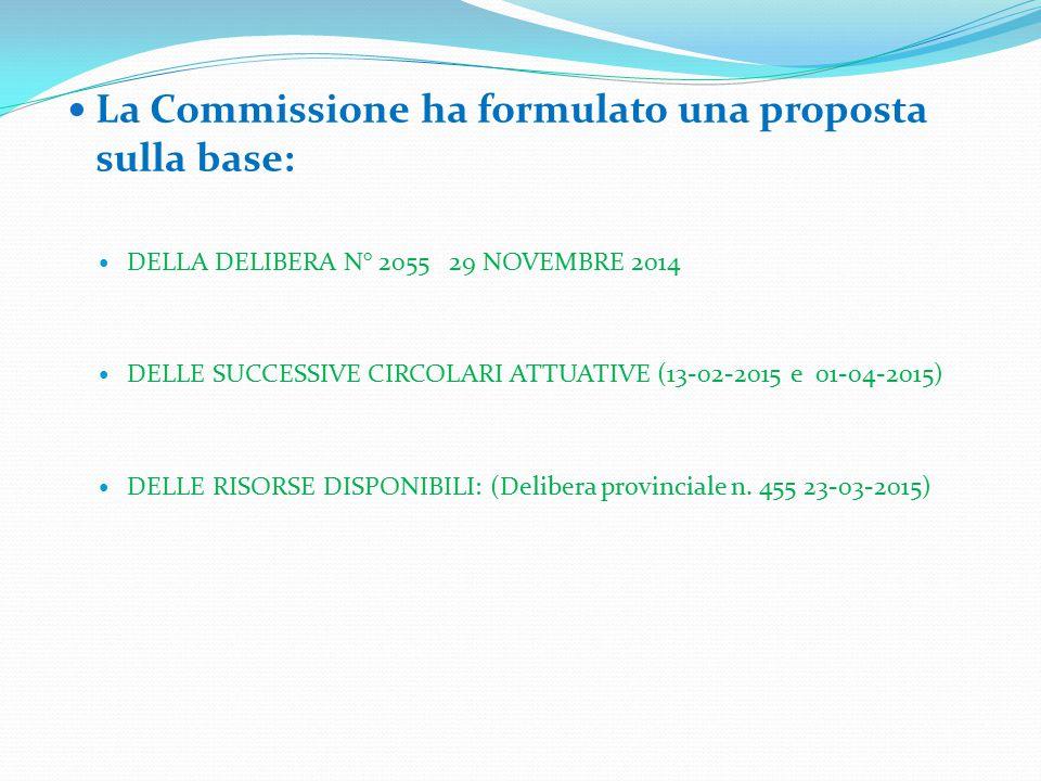 La Commissione ha formulato una proposta sulla base: