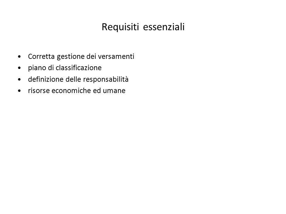 Requisiti essenziali Corretta gestione dei versamenti