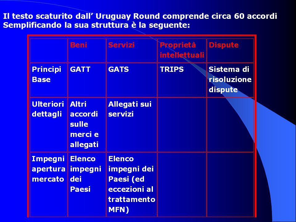 Il testo scaturito dall' Uruguay Round comprende circa 60 accordi