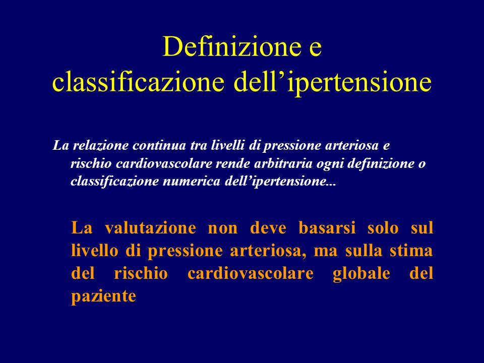 Definizione e classificazione dell'ipertensione