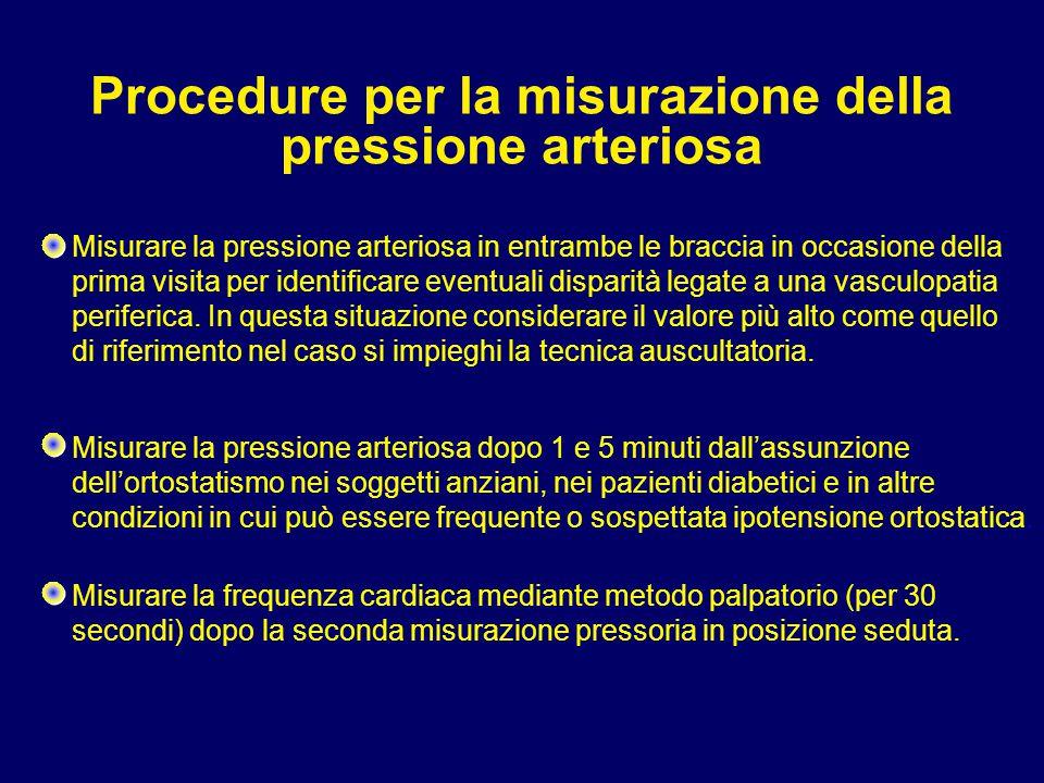Procedure per la misurazione della pressione arteriosa