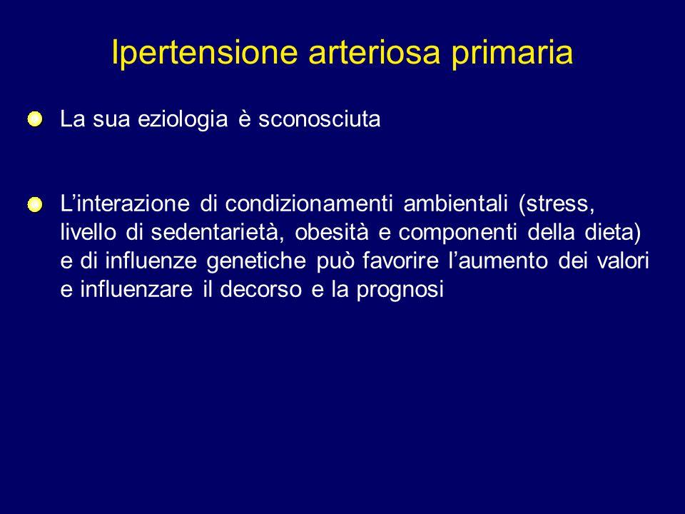 Ipertensione arteriosa primaria