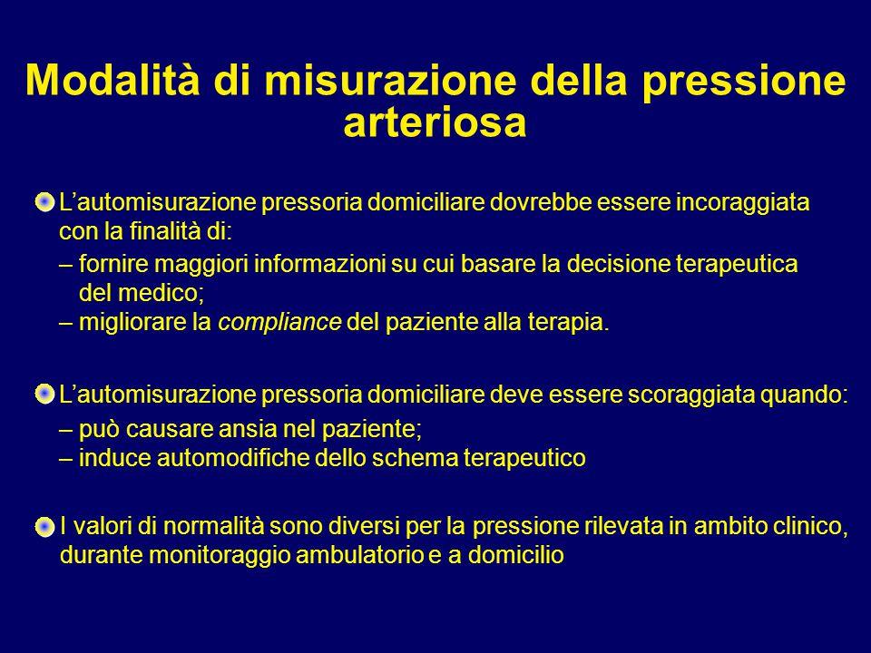 Modalità di misurazione della pressione arteriosa