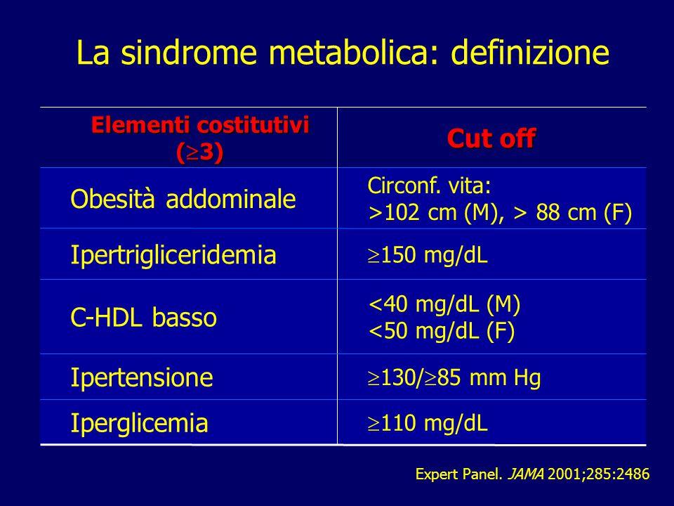 La sindrome metabolica: definizione