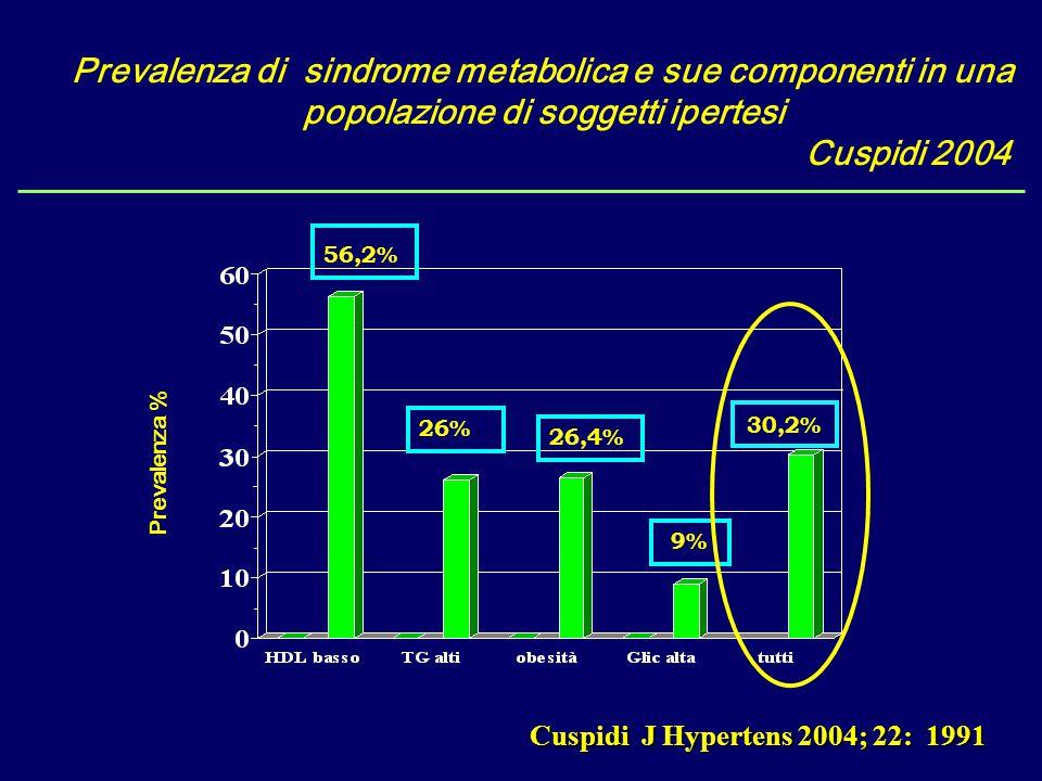 Prevalenza di sindrome metabolica e sue componenti in una popolazione di soggetti ipertesi