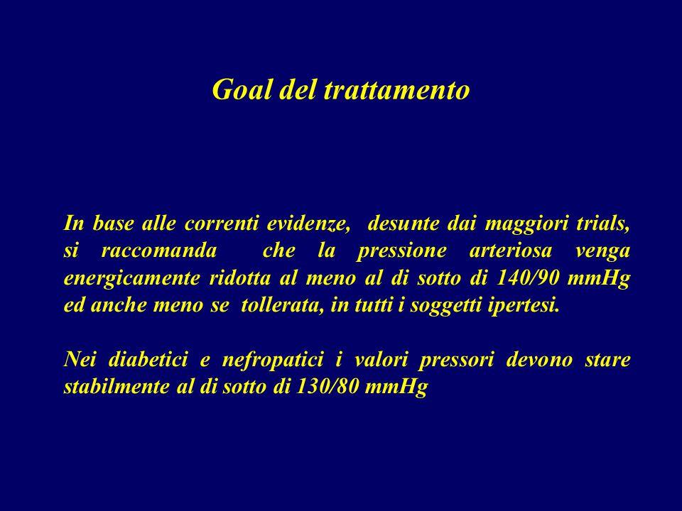 Goal del trattamento