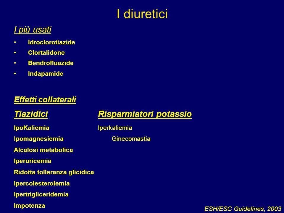I diuretici I più usati Tiazidici Risparmiatori potassio