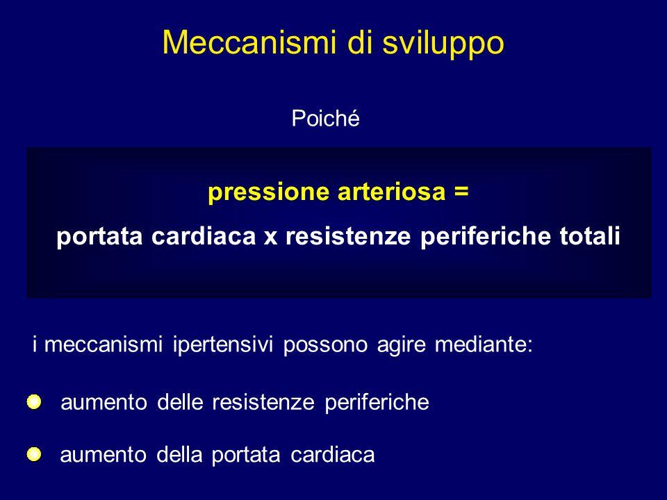 portata cardiaca x resistenze periferiche totali