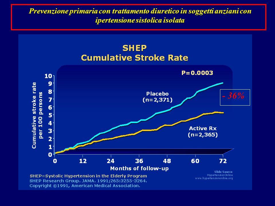 Prevenzione primaria con trattamento diuretico in soggetti anziani con ipertensione sistolica isolata