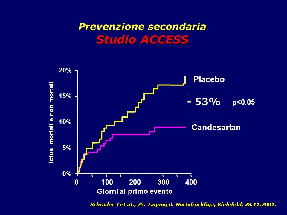 Prevenzione secondaria Studio ACCESS